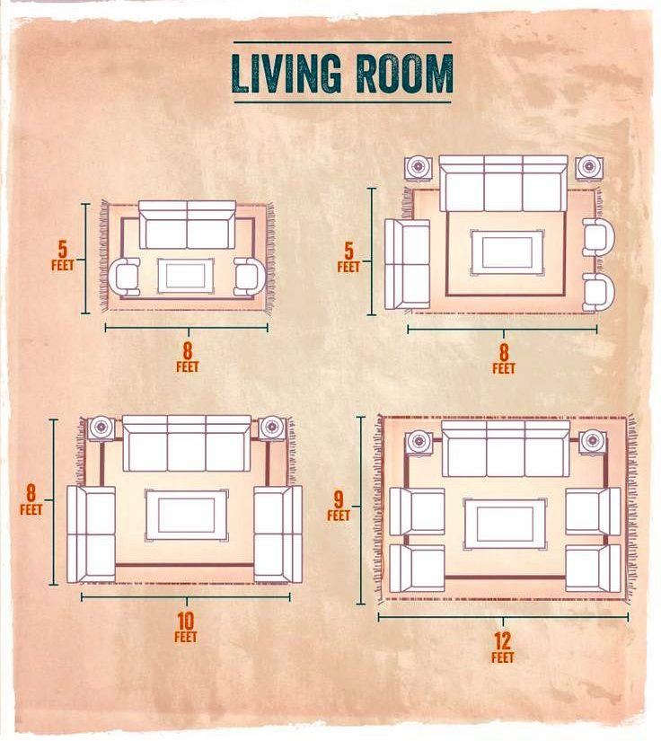 Area Rug Sizes for Living Room