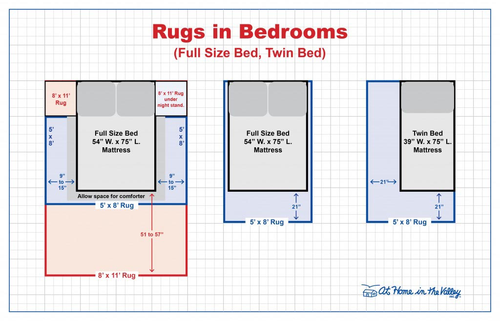 Custom area rug sizes best decor things for Area rug sizes